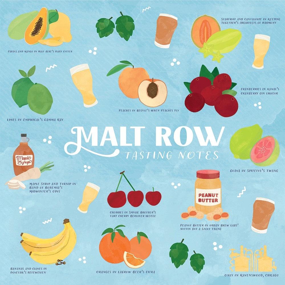 Malt Row Tasting Notes puzzle